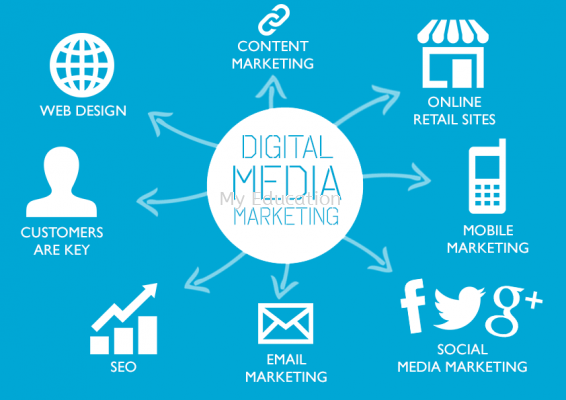 Digital Media & Marketing