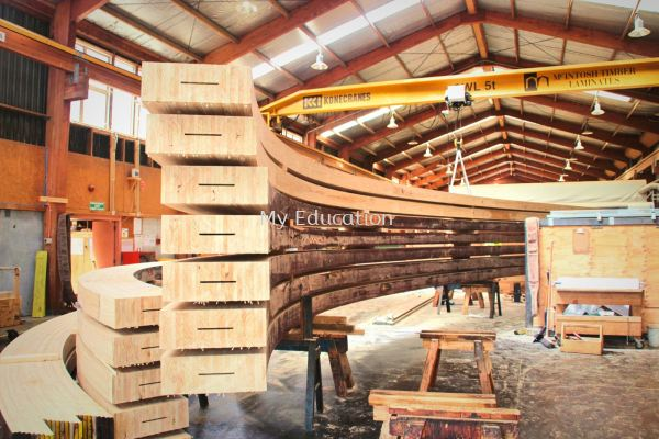 Timber Product Technology