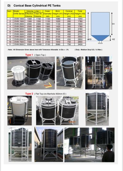 DVM Brochure- PE Conical Base