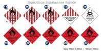 Hazardous Substances Labels Safety Signs Safety PPE - Personal Protective Equipment
