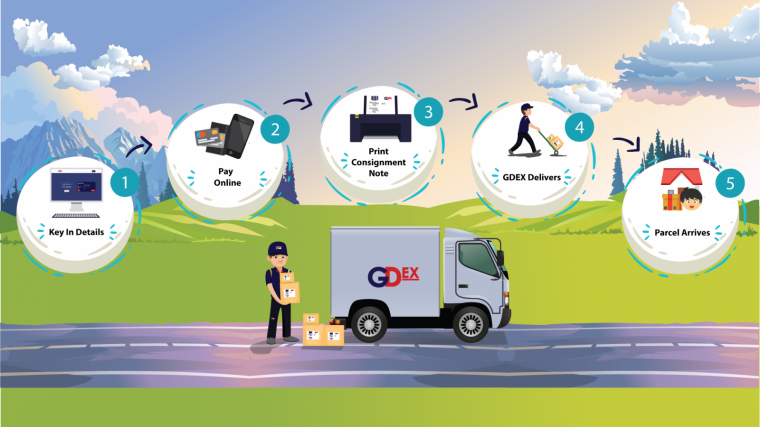 VKGolf Online Store Collabrates with GDEX for SPEEDY delivery anywhere anytime everywhere everytime