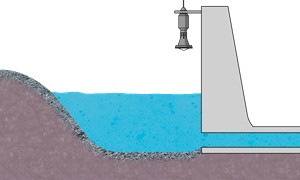 Level measurement in a stormwater retention basin