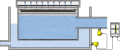 Monitoring of filters in drinking water supplies Water and wastewater Vega Innovation
