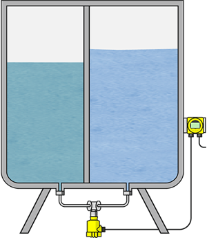 Differential pressure measurement in an osmosis filter