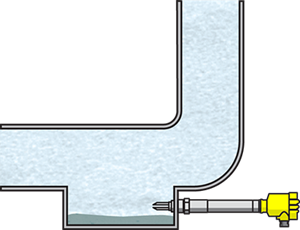 Condensate detection in the water-steam cycle