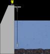 Level measurement at the reservoir Energy Vega Innovation