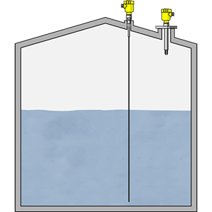 Level measurement and point level detection in the ethanol storage tank