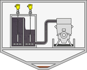 Level measurement in the settling and service tank in the engine room