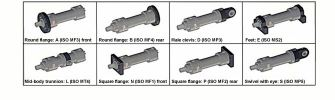 411 - CN Cylinders - Standard Mounting Options HYDRAULIC CYLINDER