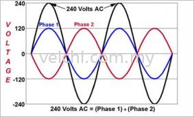 What is the Difference Between 3 Phase and Single Phase
