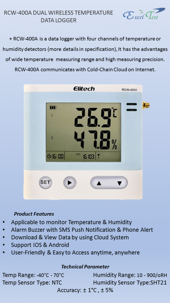 RCW-400A Dual Wireless Temperature Data Logger