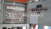 Upgrade Control System design by Sanjung Khas Upgrading Control System