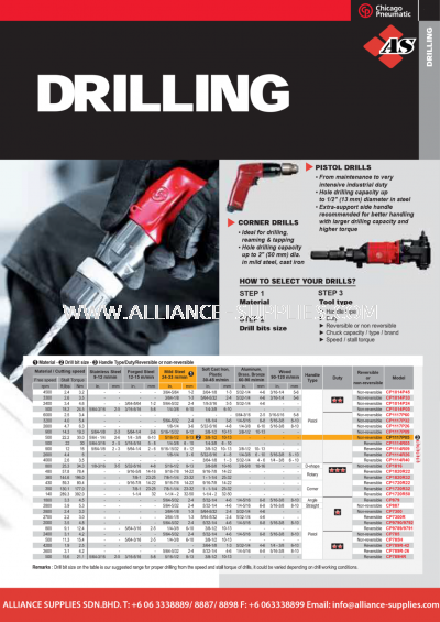 6.08 CP Drilling