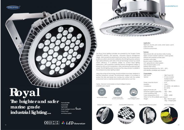 Gruppe_Royal_LED_Flood_Lighting-1 Led Flood Light LED product
