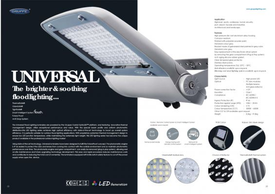 Gruppe_Universal_LED_Flood_Lighting-1