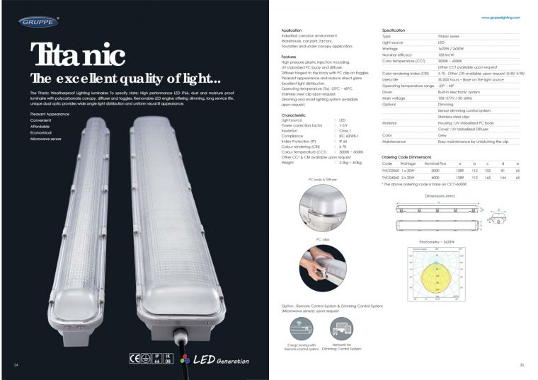 Gruppe_Titanic_LED_Weatherproof_Lighting Fitting only Lighting