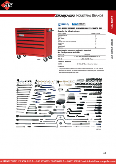 1.08.10 WILLIAMS Metric Service Sets