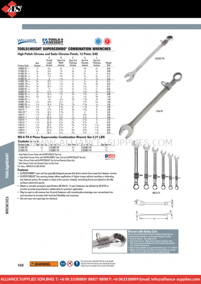 1.11.4 WILLIAMS Wrenches