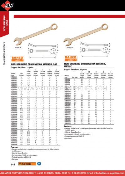 1.20.1 WILLIAMS Wrenches