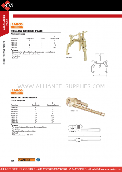 1.20.8 WILLIAMS Pipe Wrenches