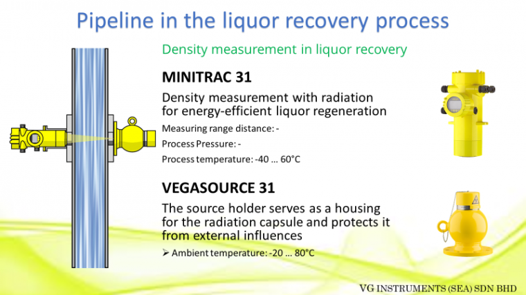 Pipeline in the liquor recovery process