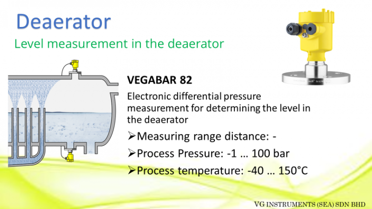 Application on Deaerator