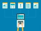 Document Management DOCUMENT MANAGEMENT SYSTEM (DMS)