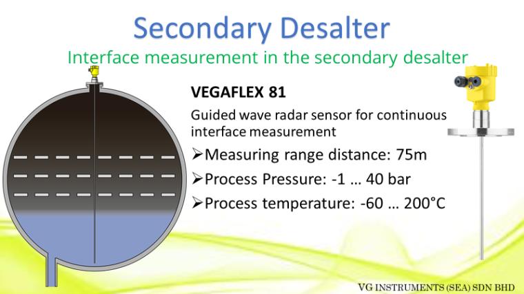 Application on Secondary desalter