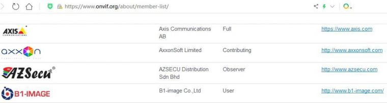 IP surveillance solution provider Azsecu becomes ONVIF member!