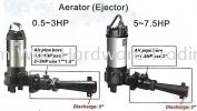 EVERGUSH AERATOR / EJECTOR FOR SUBMERSIBLE PUMP AERATOR/ EJECTOR FOR SUBMERSIBLE PUMPS Evergush
