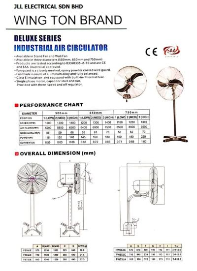 WING TON INDUSTRIAL FANS