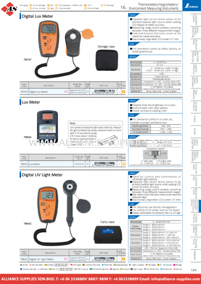 10.16.3 Lux Meters, UV Light Meter & Noise Meter