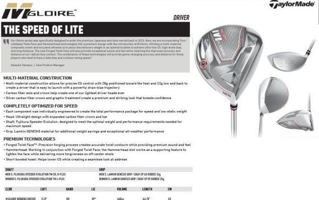 Taylormade M Gloire Womens Driver 12.5 L