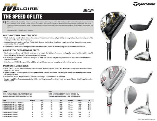 Taylormade M Glore Speeder Evo JV (19) GP UT Wood No 3 R Flex