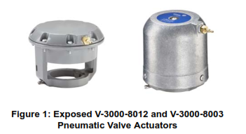 V-3000-8012 (Exposed) and V-3000-8003 (Enclosed) -Pneumatic Valve Actuators