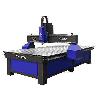 GXUCNC H1-2500
