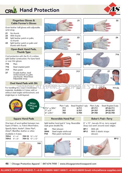 15.15.13 CPA Hand Protection Mechanics