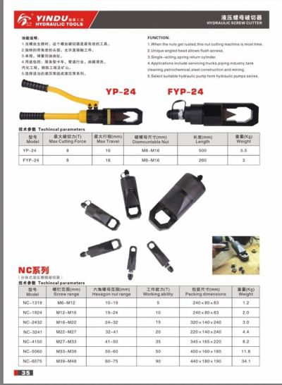 Hydraulic nut cutter