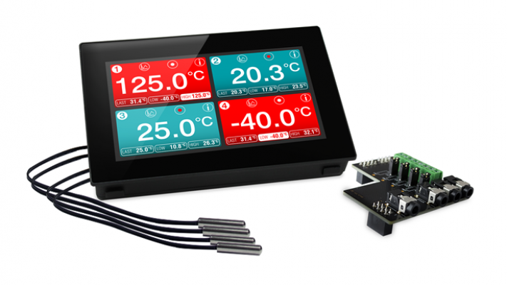 Panel Mountable Four-Channel Temp Data Logger (EL-SGD 43-ATP)