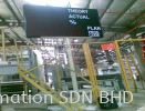 Display board system Customize System Systems