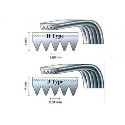 Code: 32750 Rib Belt 1966 H9 Fagor / Haier Dryer Belt SFE60/Haier