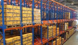 Push Back Racking System