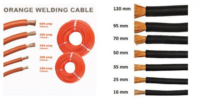 Welding Copper Cable 300/400/500 amps