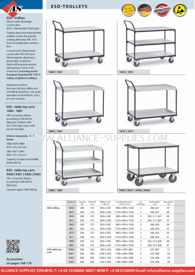 11.14.3 ESD Trolleys