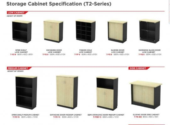 T2-Cabinet 3