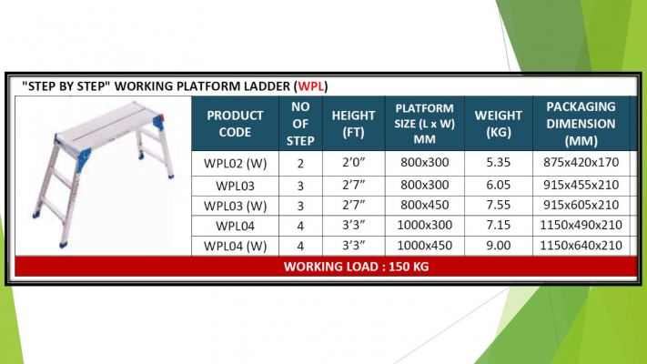 Step By Step Working Platform Ladder (WPL)