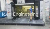 Leak prevention machine platform Machanical engineering sector Engineering sector