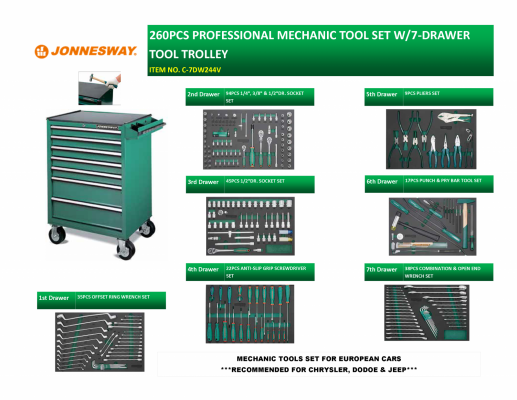 260PCS PROFESSIONAL MECHANIC TOOL SET W/7-DRAWER TOOL TROLLEY                          ***RECOMMENDED  FOR CHRYSLER, DODOE & JEEP***
