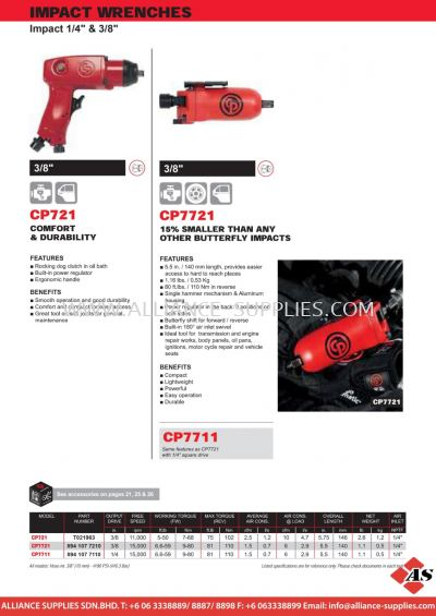 CP Impact Wrenches