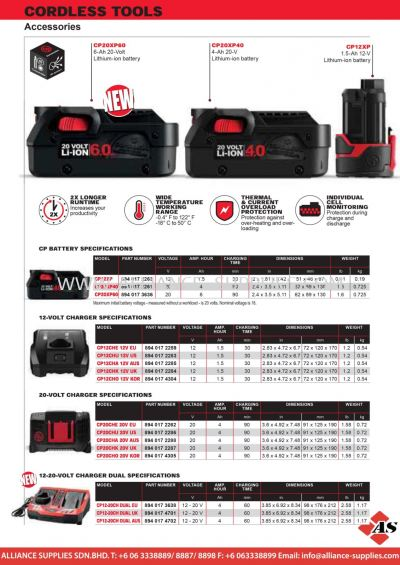 CP Cordless Tools - Accessories